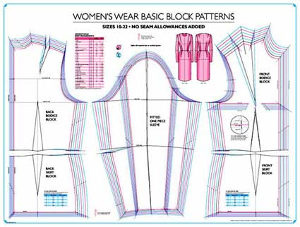 New York Fashion Academy -Pattern Making