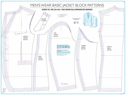 Pattern Making The Formal Route Sewingplums