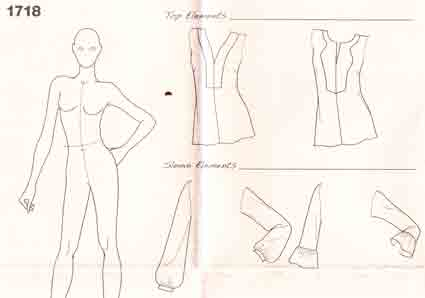 Aids to fashion drawing sewingplums runway croquis pronofoot35fo Gallery